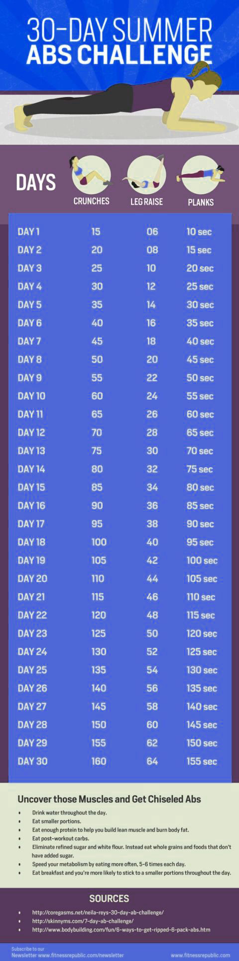 30-day-summer-abs-challenge-Infographic-poster