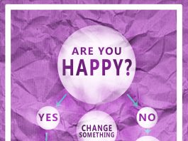 Are you happy? Motivational Poster.