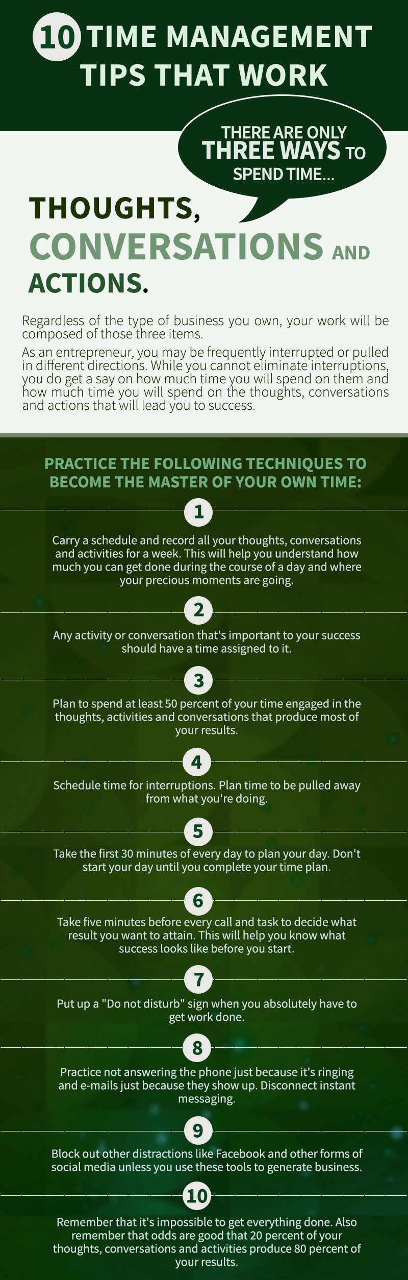 Time management infographic. Best Tips how to manage your time