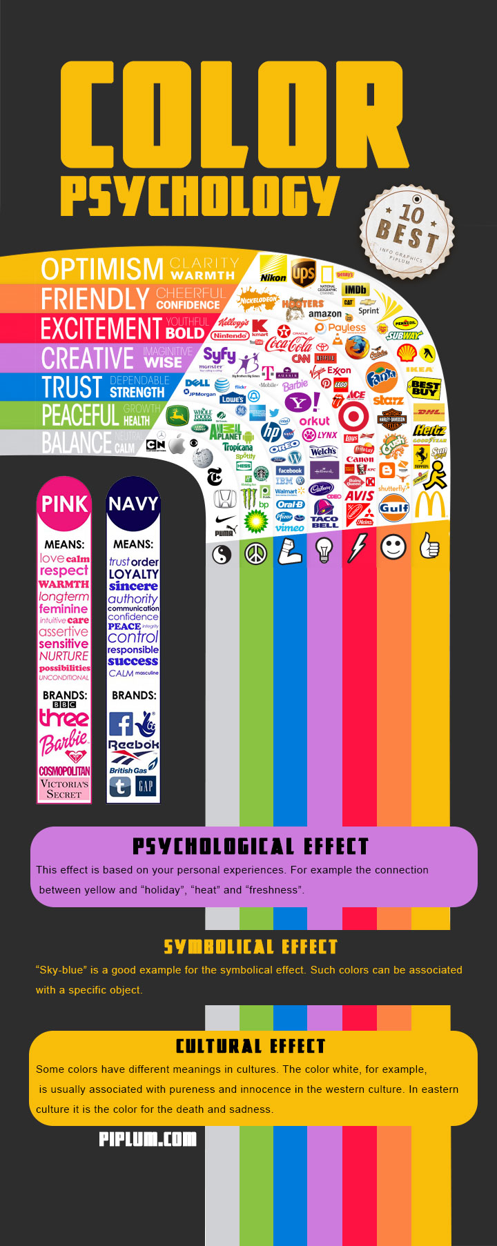 What does different color mean in the famous brands