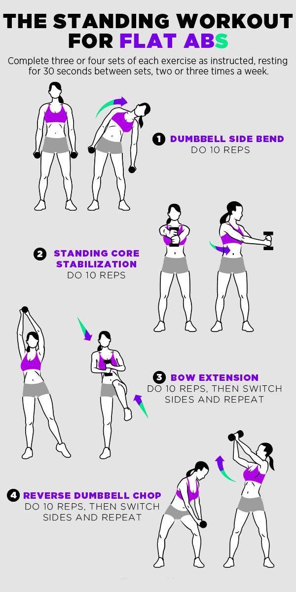 Ab-exercises-for-women-with-no-equipment-Flat-ABS.