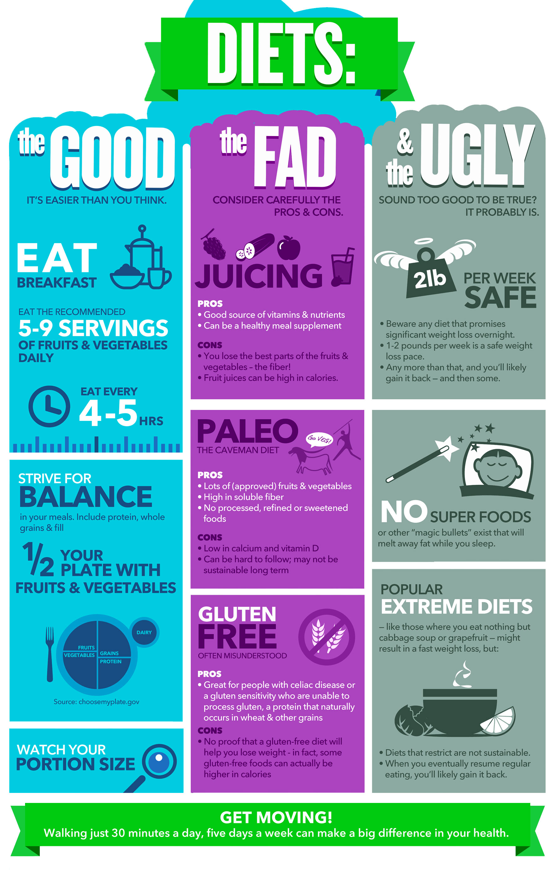 Nordic-diet-review-women-men-infographic