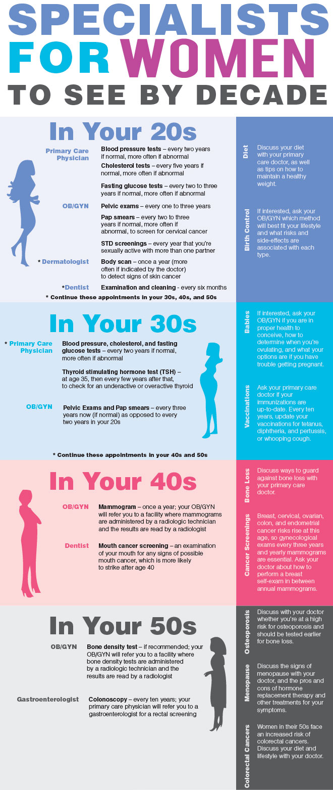 Tests-for-healthy-woman-infographic