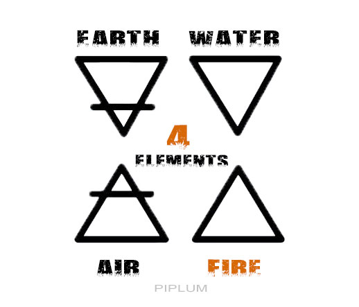 4-elements-Fire-water-air-earth-inspirational-motivational-Quote.