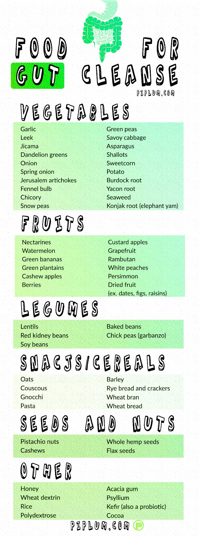 Food-for-gut-cleanse-List.