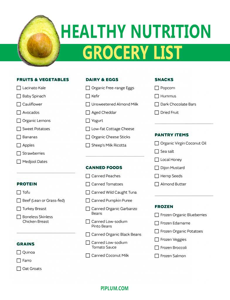 Healthy-Nutrition-Grocery-List-by-Piplum.