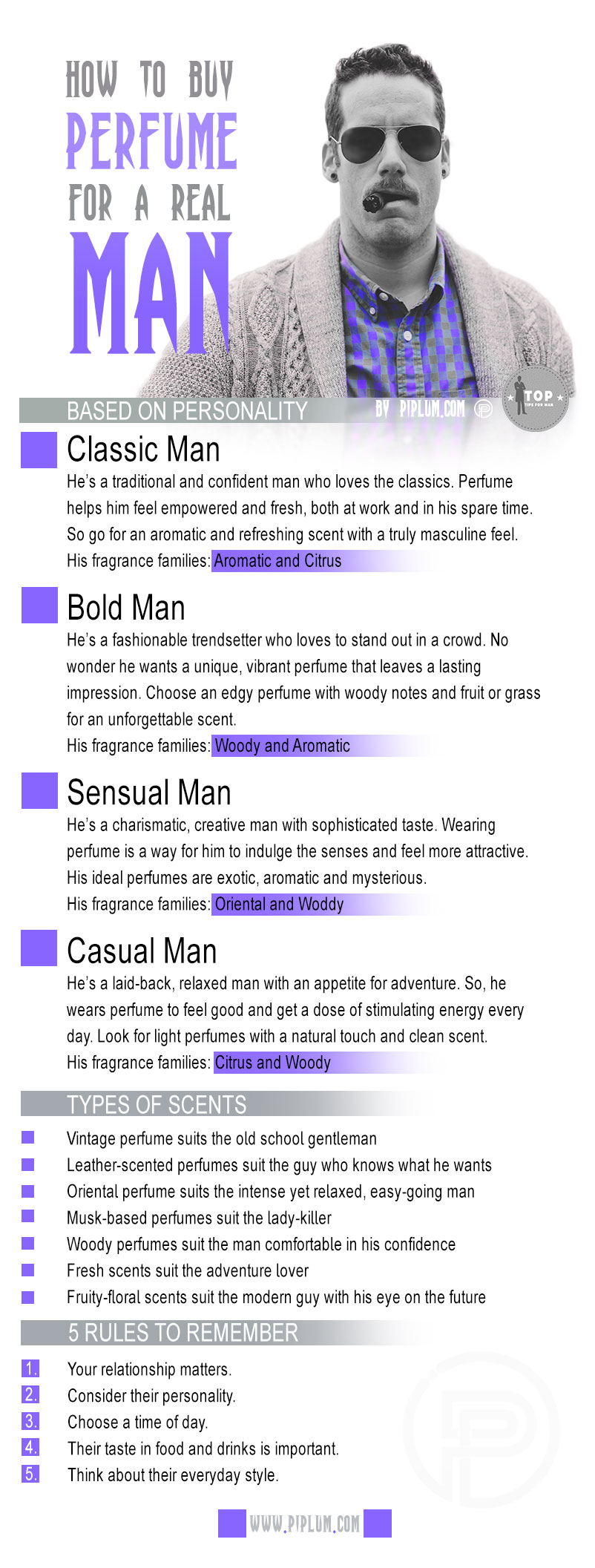 How-to-buy-perfume-for-a-real-man-gifting-guide-poster-christmas-birthday-valentines-day
