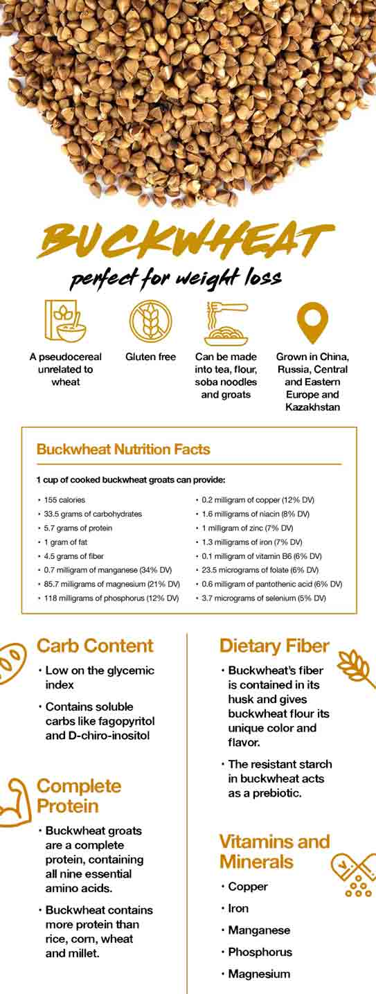 infographic-Buckwheat-for-weight-loss